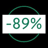-89% Szkolenie Fryzjerskie Strzyżenia Klasyczne.
